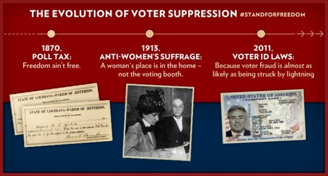 The Evolution of Voter Suppression