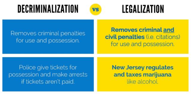Decriminalize V Legalize.PNG